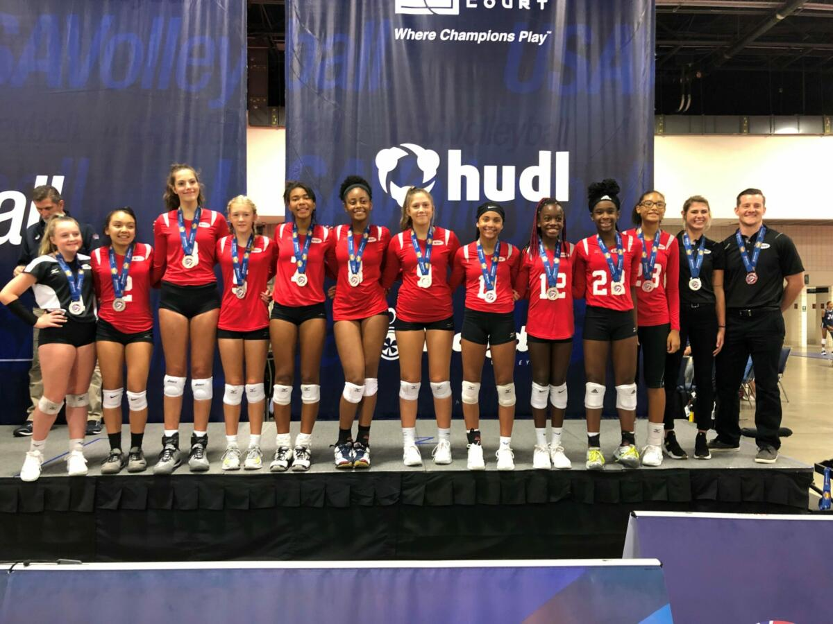 2019 Future Select Silver Medalists